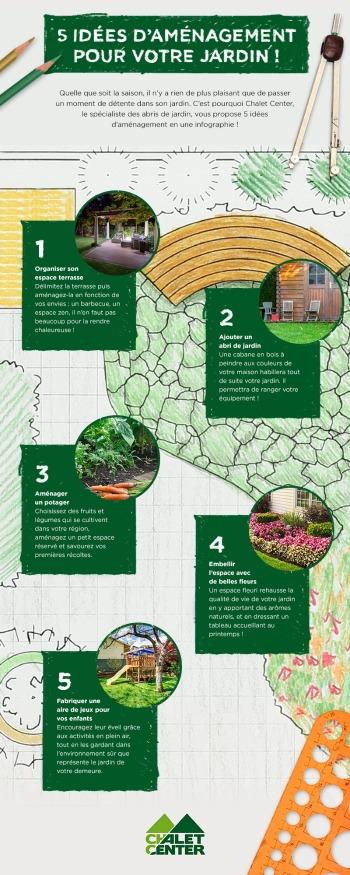 Profitez de votre jardin grâce à ces idées de Chalet Center !